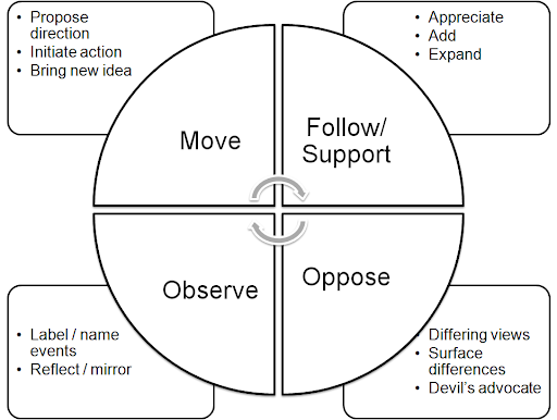 kantor four player model summary